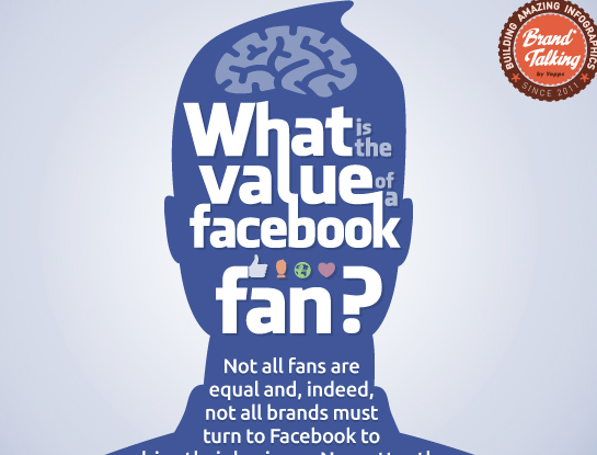 what-is-the-value-of-a-facebook-fan